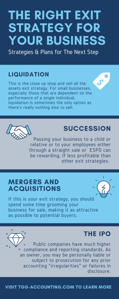The Right Exit Strategy For Your Business