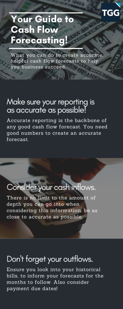 Your guide to cash flow forecasting