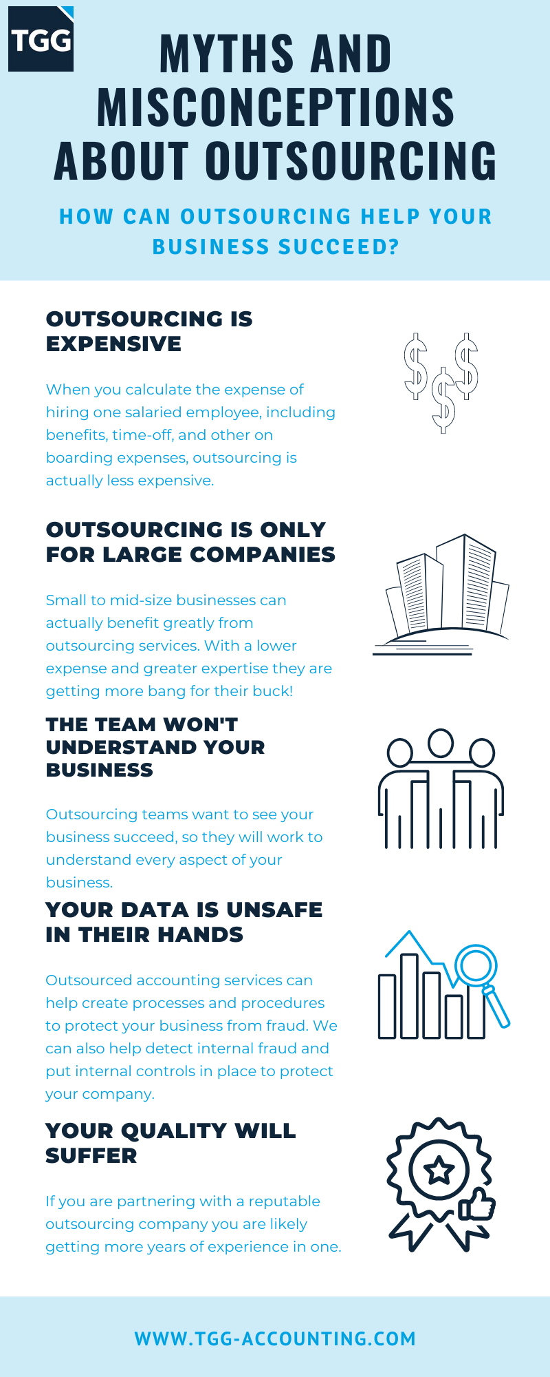 Myths and misconceptions about outsourcing